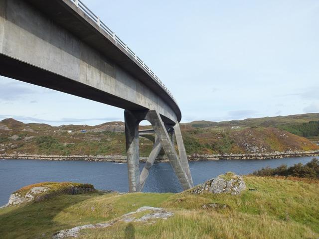 Free bridge scotland river united kingdom north scotland