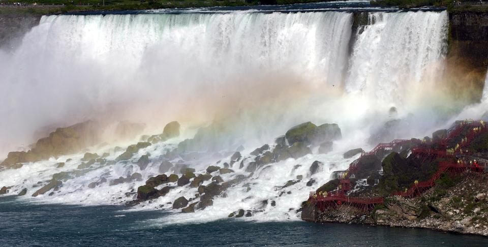 Free Niagara Falls Ontario Vacations Tourism