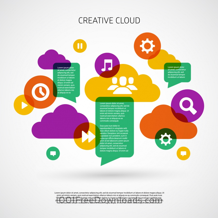 Free Creative Cloud