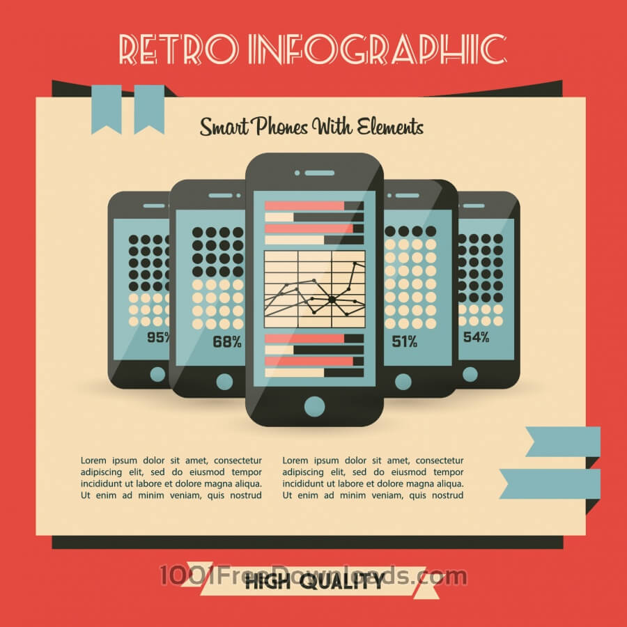 Free Retro Smart Phones with Elements