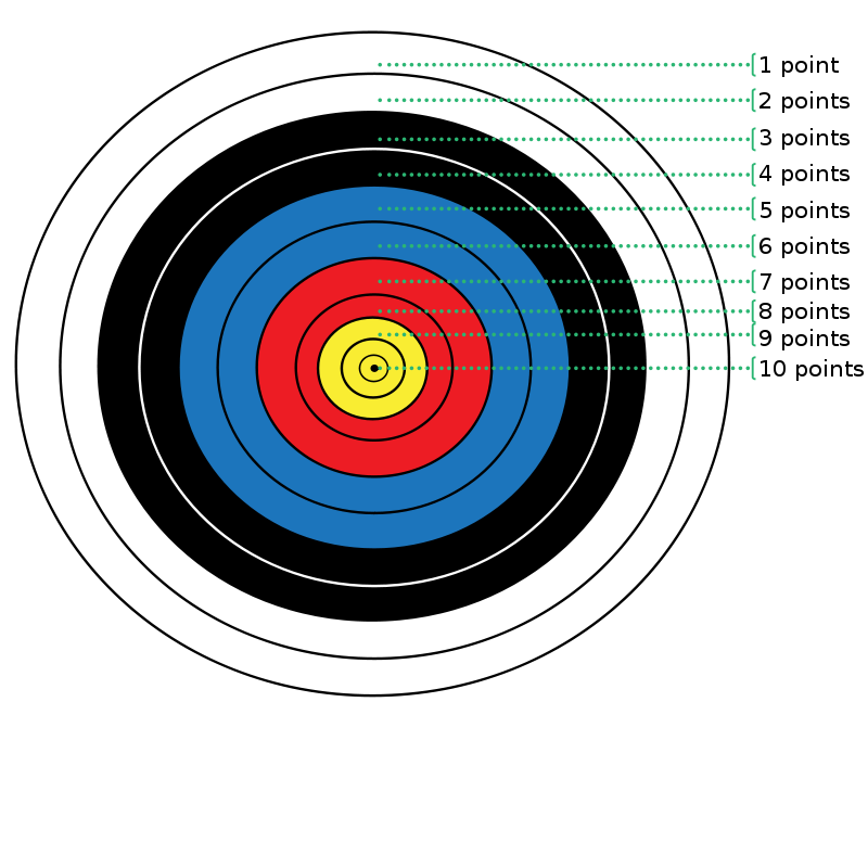 Free Archery Target Points