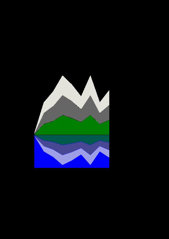 Free Clipart: Mountain Landscape | JokingApart