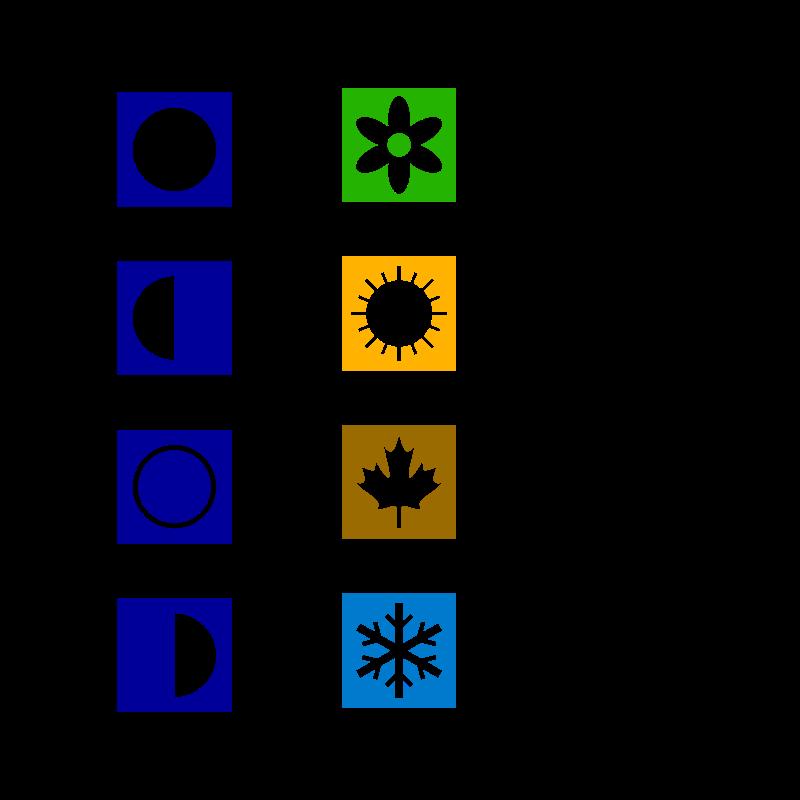 Free Moon phases, seasons & DST symbols