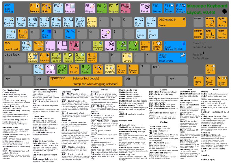 Free Inkscape Keyboard Layoutv048 Colored path
