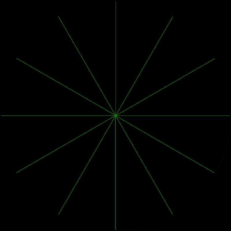 Free 12 segment circle