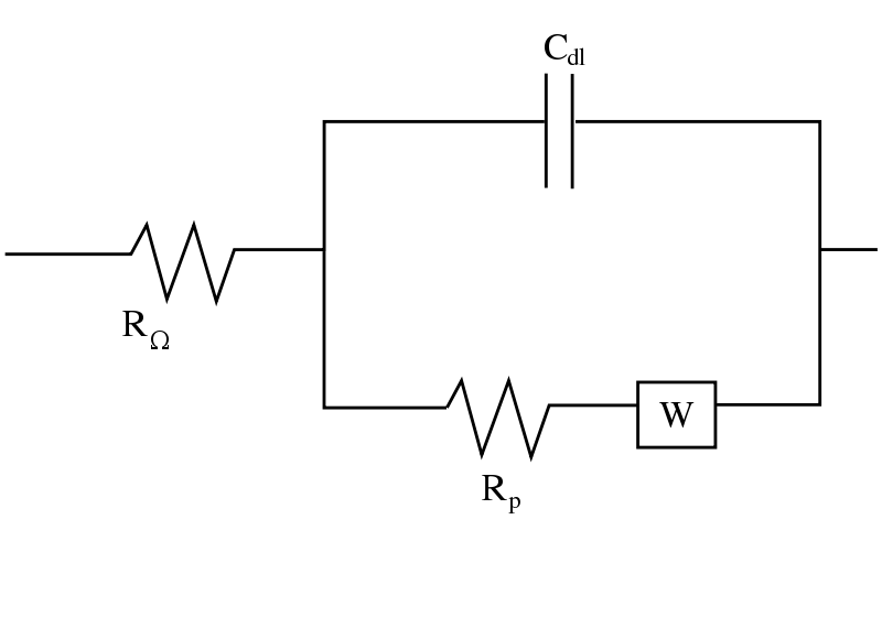 Free Circuit Model