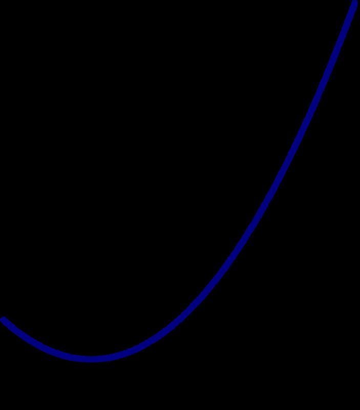 Free Parabola