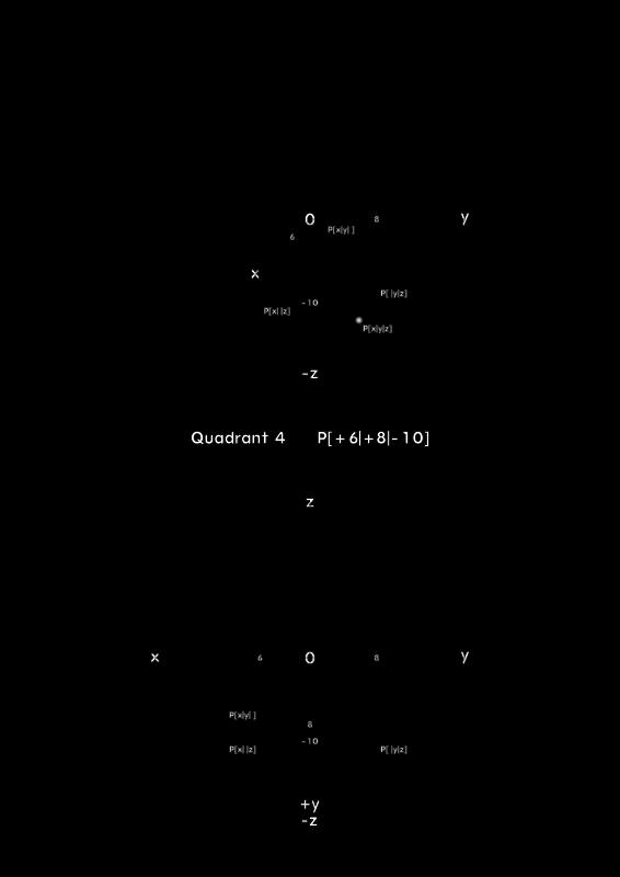 Free Clipart: Quadrant 4 | ric5sch