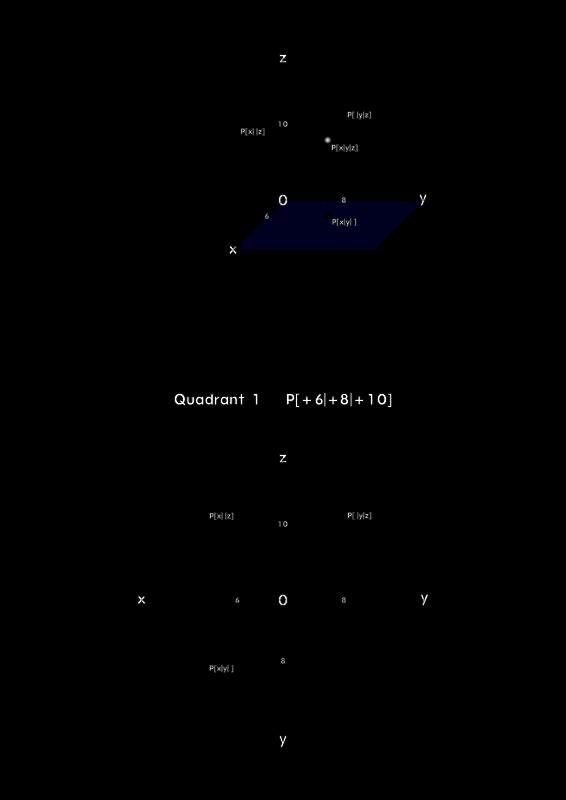 Free Quadrant 1