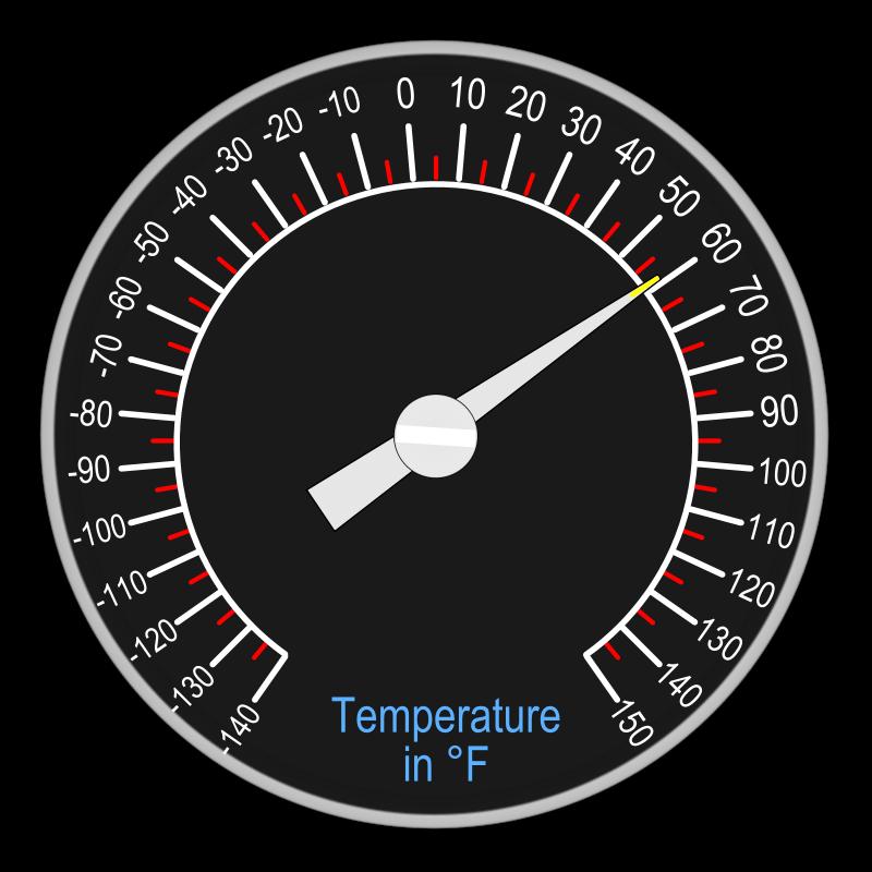 Free Analog Thermometer