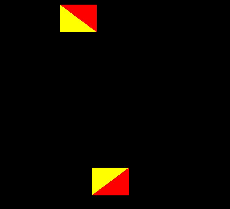 Free semaphore delta
