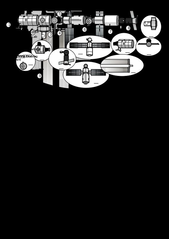 Free Clipart Satellite Diagram Iss Activity Sheet P2 Pianobrad