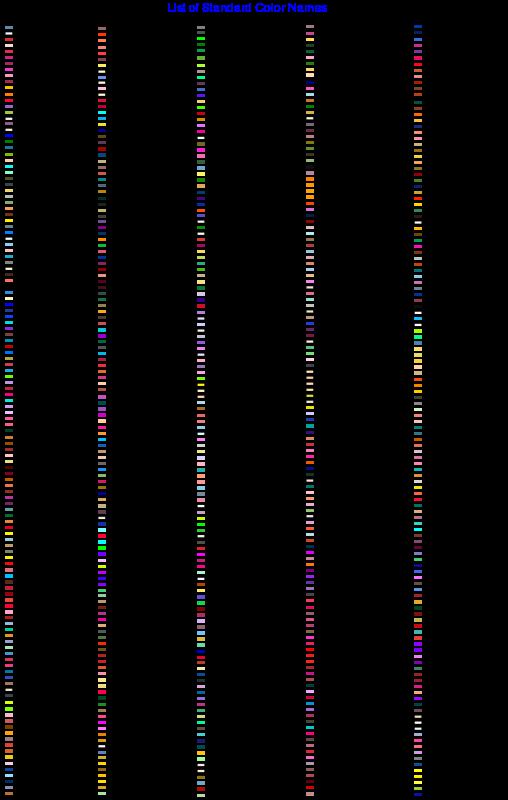 Free Standard Color List