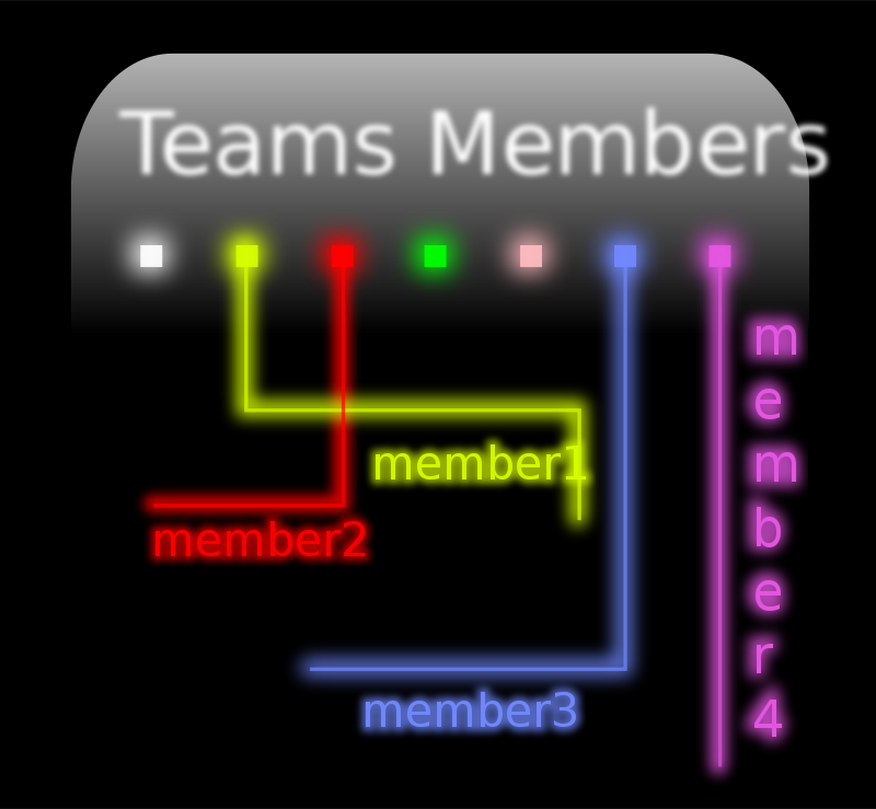 Free Team Members Logo