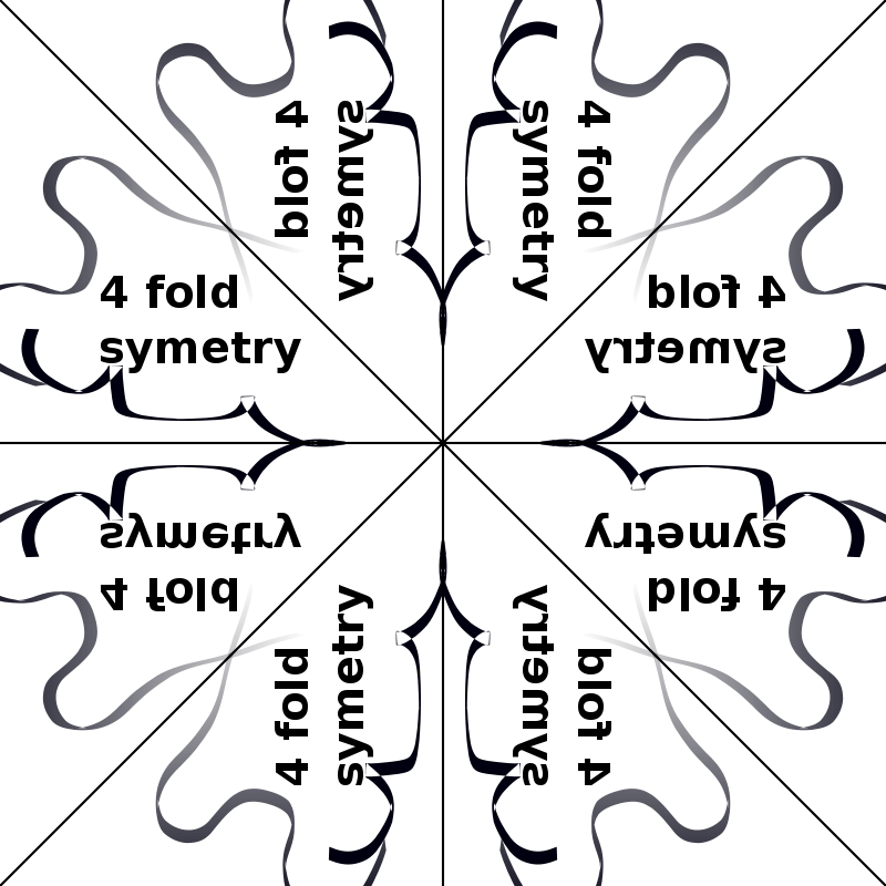 Free 4 fold symmetry