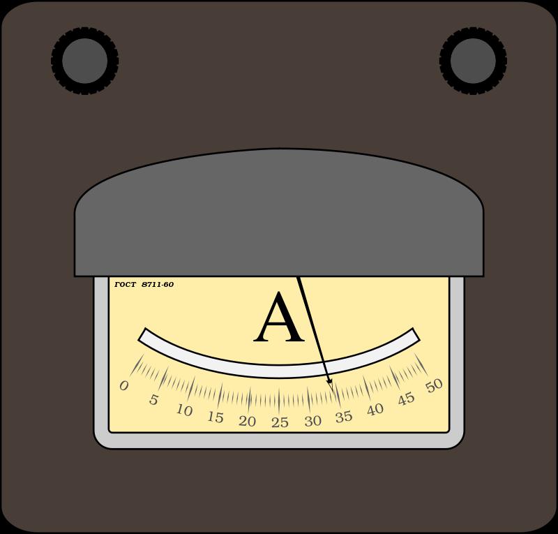 Free Ampermeter