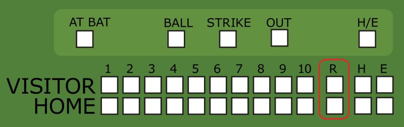 Free Baseball Scoreboard