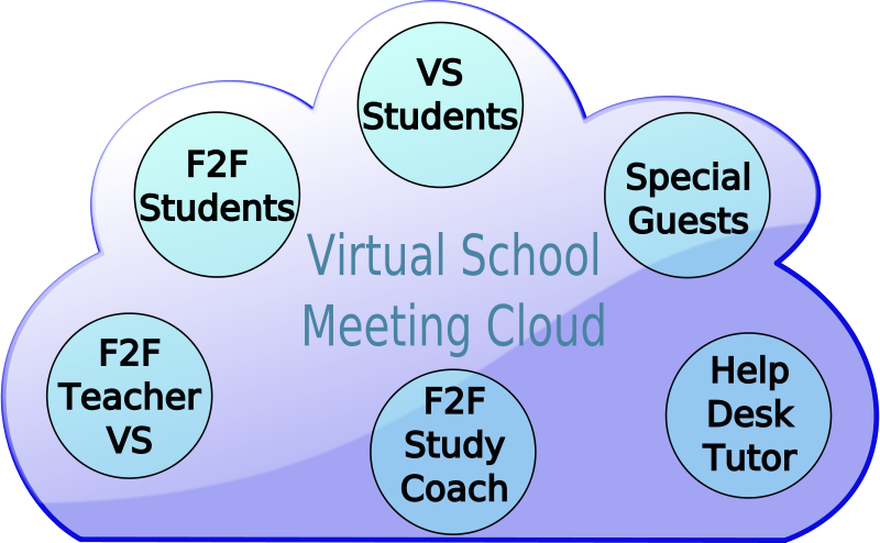 Free Virtual School Cloud