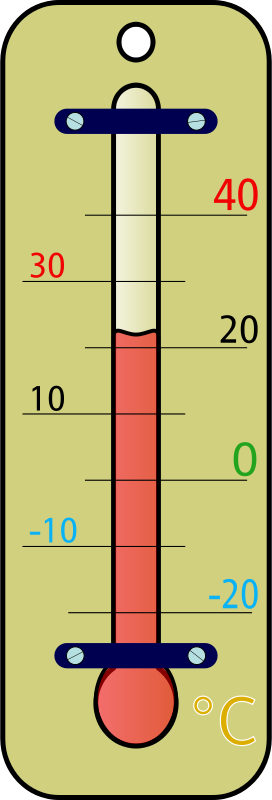 Free room thermometer celsius