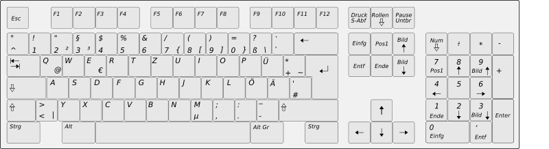 Free Clipart: German computer keyboard layout   Anonymous