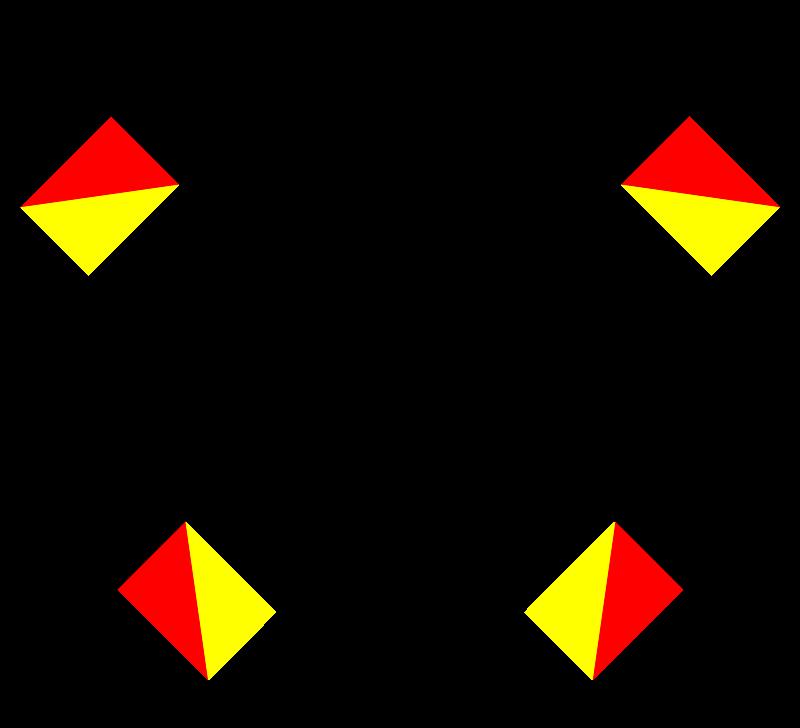 Free semaphore error
