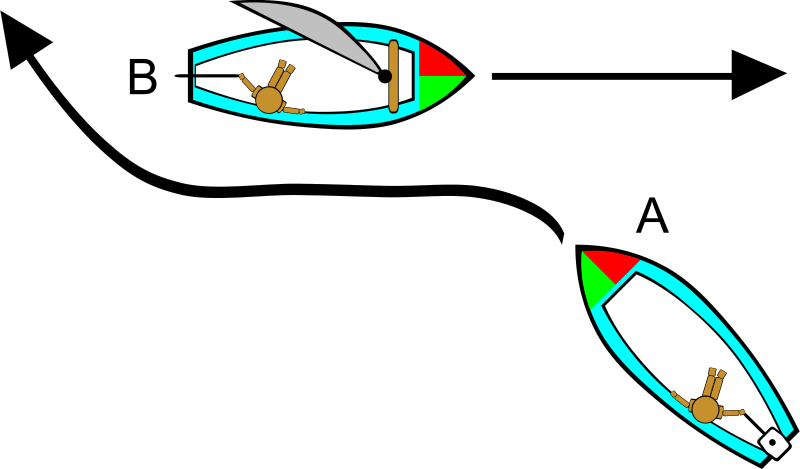 Free Boating Rules Illustrations