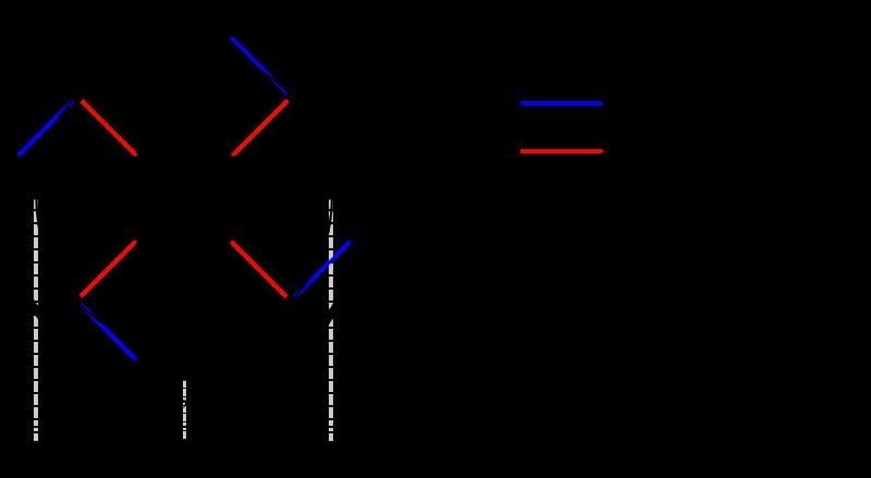 Free shm-state-vs-angle