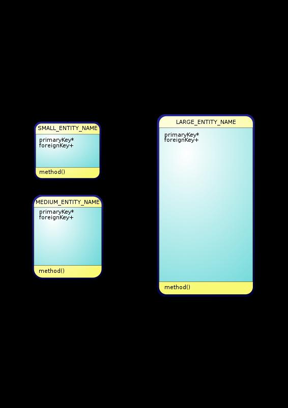 Free Clipart: Database Diagram, UML, Relational Database, Entity