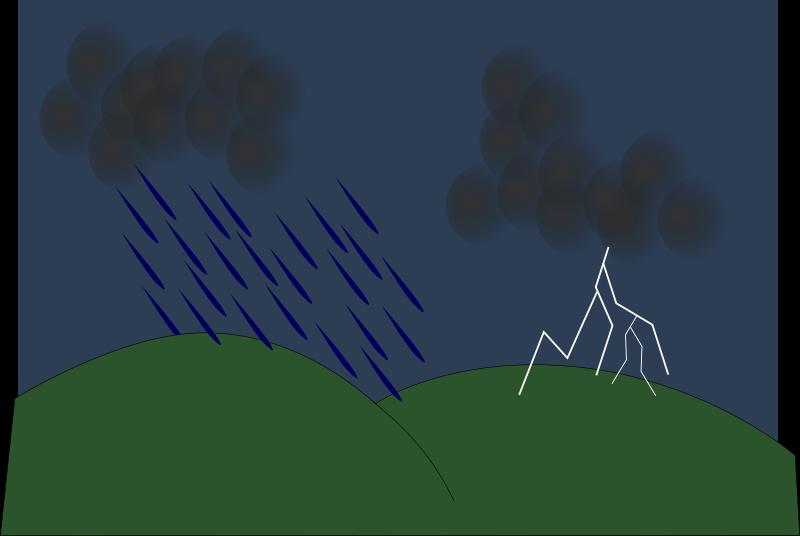 Free storm