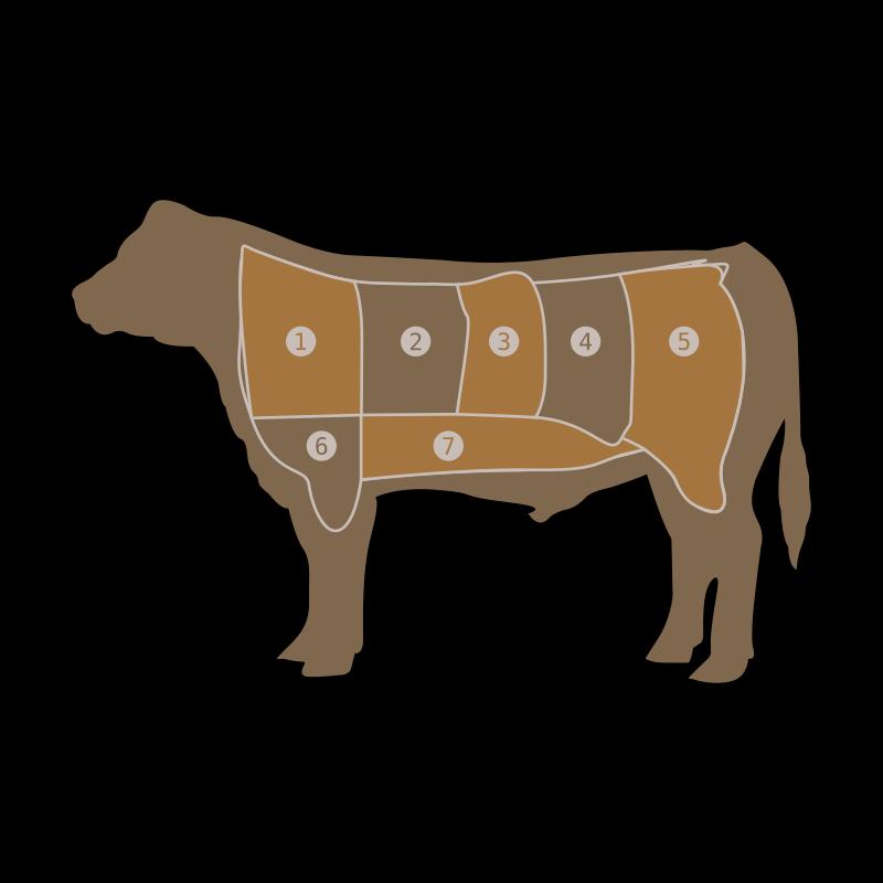 Free Beef Chart