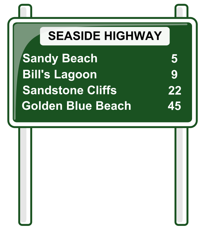 Free road distances sign