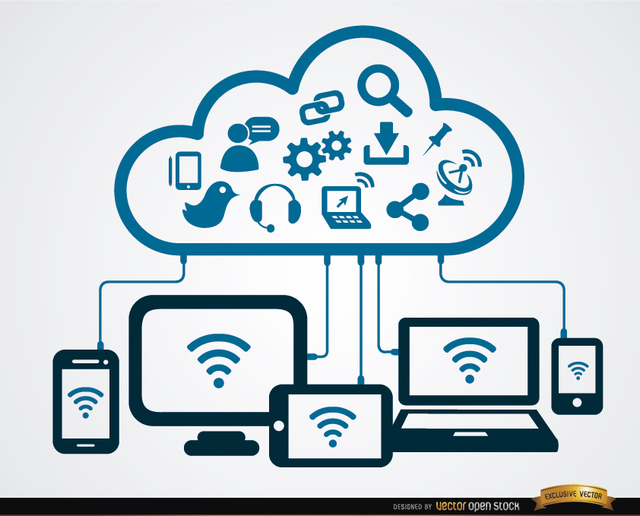 Free Internet cloud computer connections