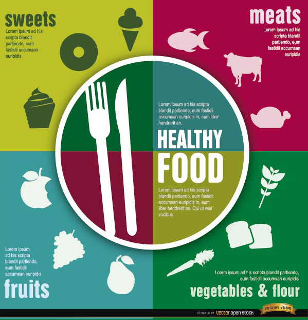 Free Healthy food diet infographics