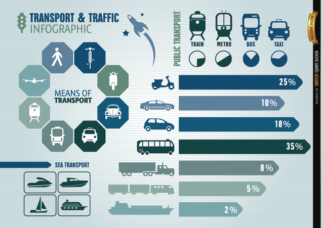 Free Transport & Trafic Infographic