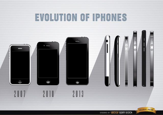 Free Vectors: Evolution of IPhones front and side | Vector Open Stock