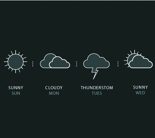 Free Vectors: Outlined Weather Forecast Icons | Blu Graphic