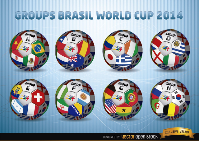 Free Footballs with Brasil 2014 World Cup Groups