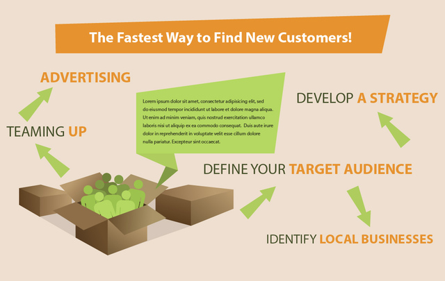 Free Infographic Way to Find New Customers