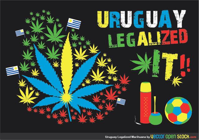 Free Uruaguay Legalized Marihuana