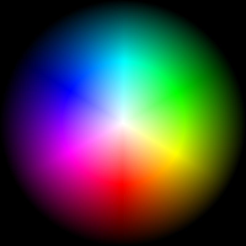 Free conic spectrum 2