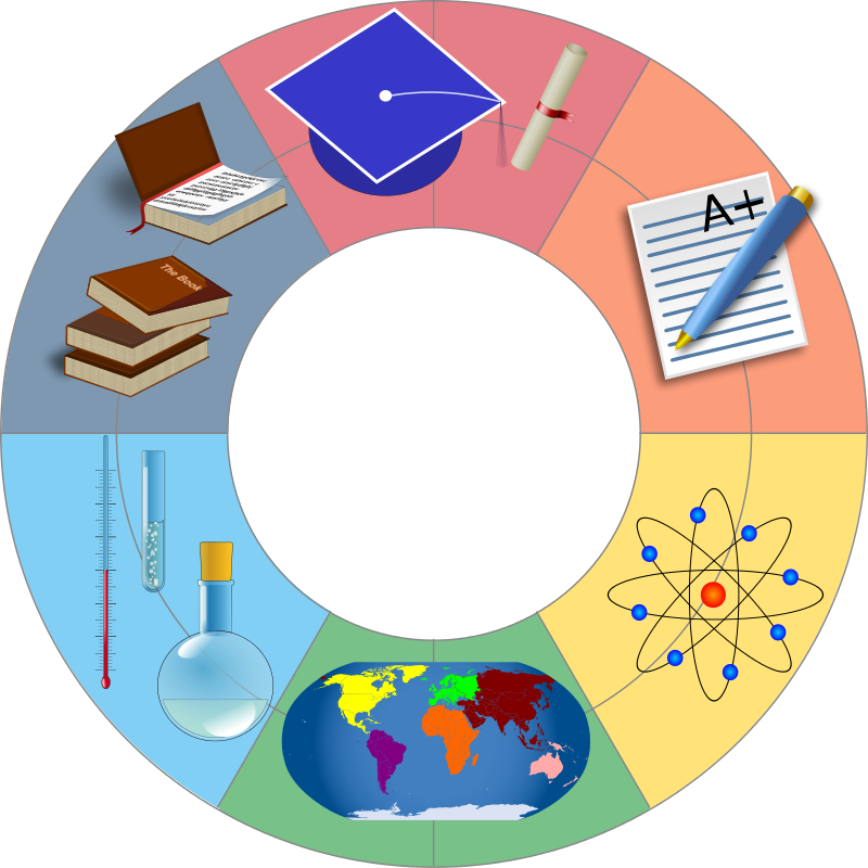Free Education wheel