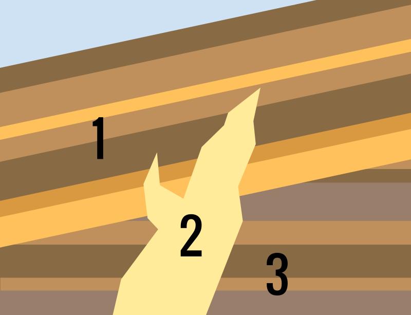 Free Cross-Cutting w/numbers