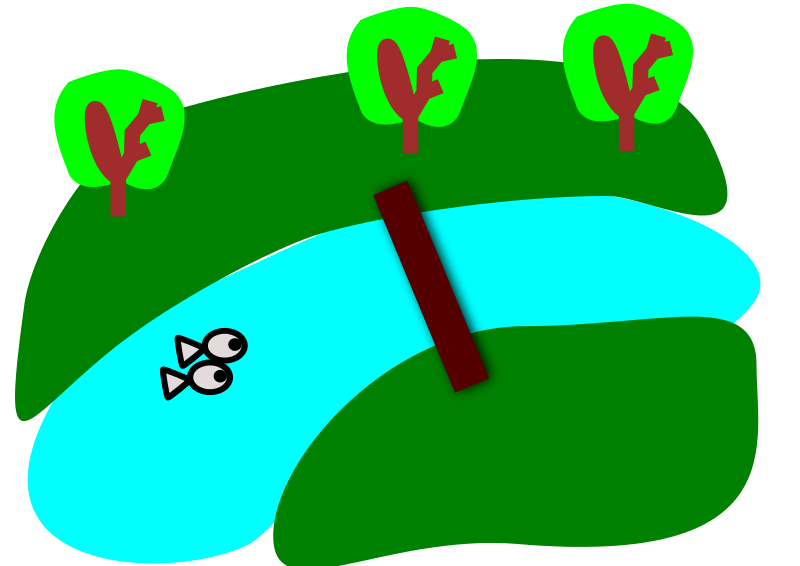 Free river between the green fields with trees