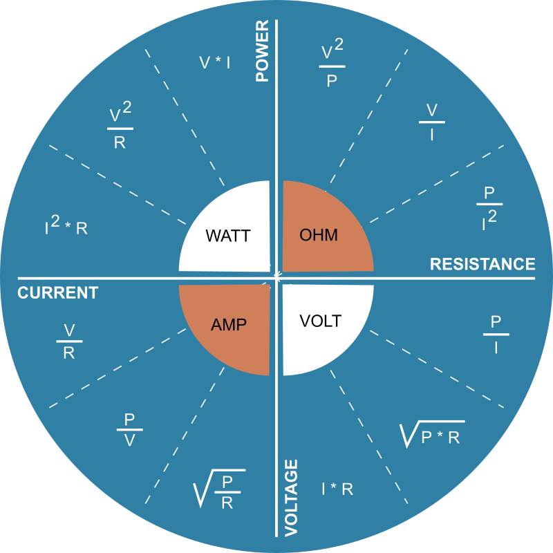 Free Power Voltage Current Resistance relationship