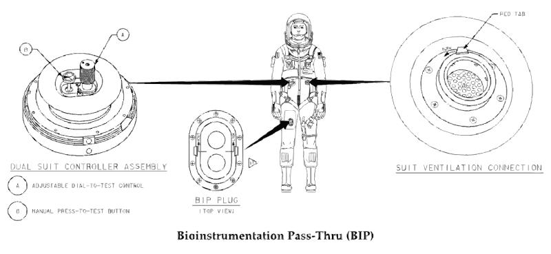 Free NASA flight suit development images 351-373 10