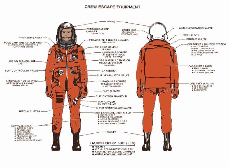 Free NASA flight suit development images 325-350 26