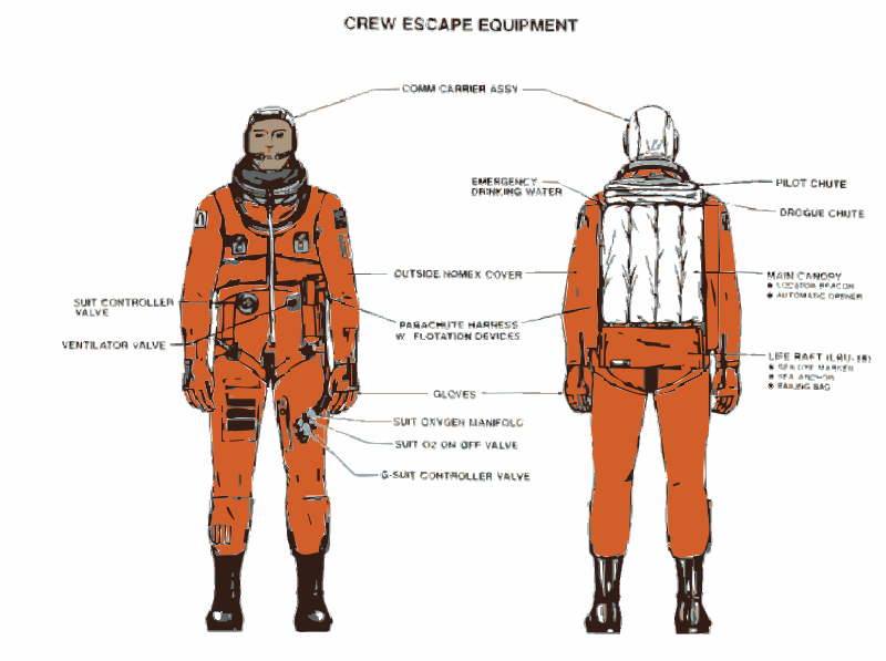 Free NASA flight suit development images 325-350 25