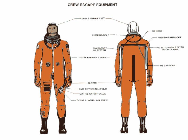 Free NASA flight suit development images 325-350 24