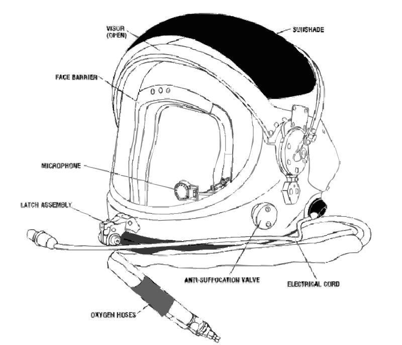 Free NASA flight suit development images 276-324 40