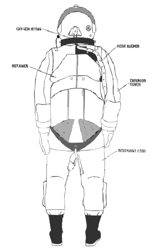 Free NASA flight suit development images 276-324 38